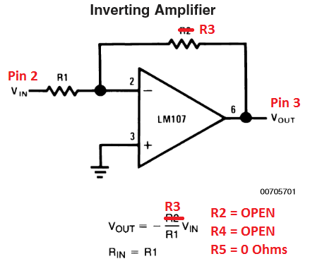 Inverting Amplifier Mapping